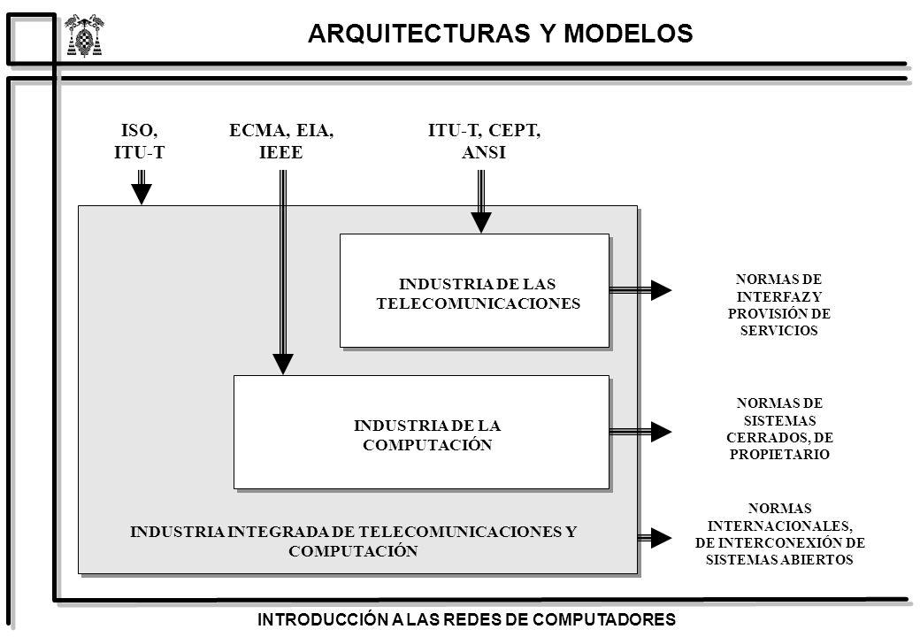 ARQUITECTURAS Y MODELOS INDUSTRIA INTEGRADA DE TELECOMUNICACIONES Y