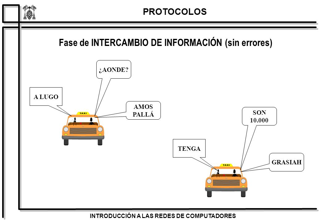 Fase de INTERCAMBIO DE INFORMACIÓN (sin errores)