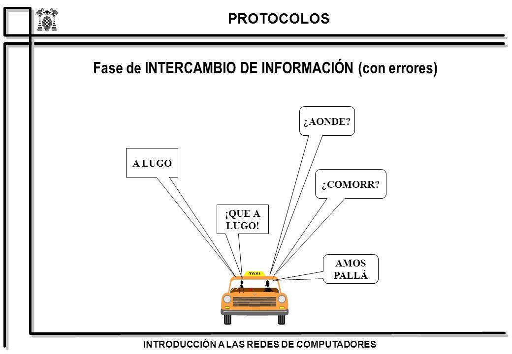 Fase de INTERCAMBIO DE INFORMACIÓN (con errores)