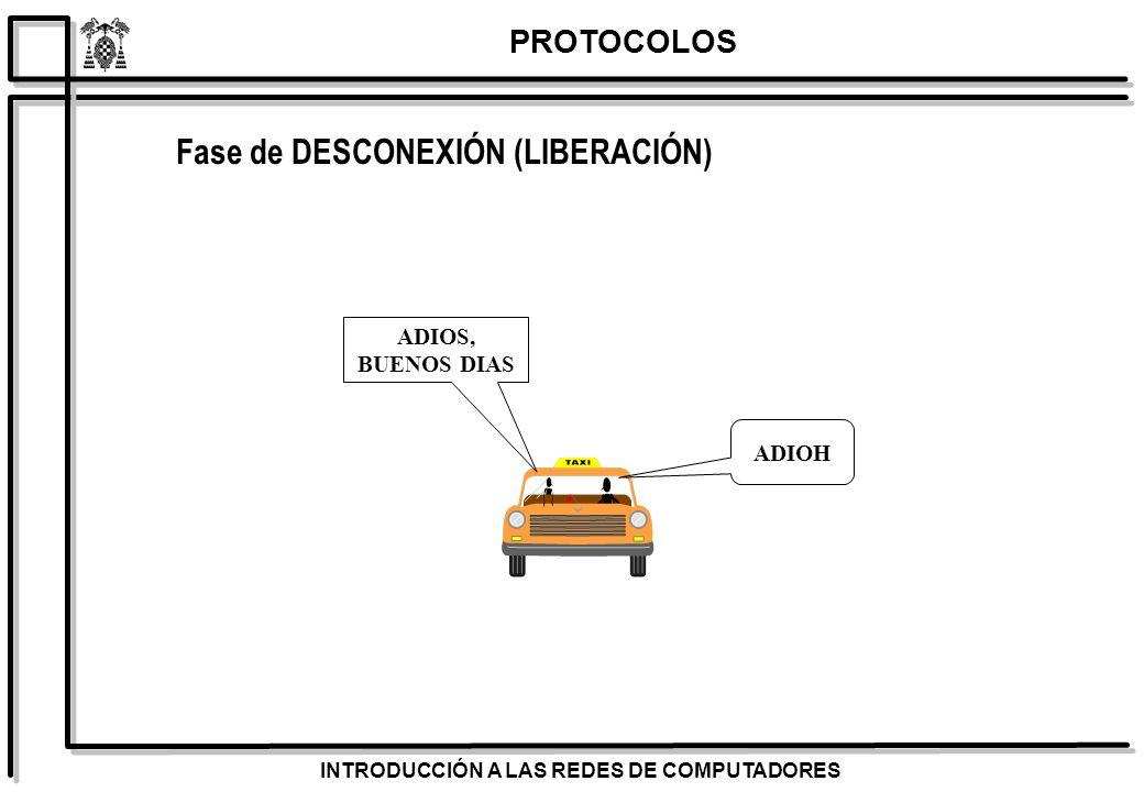 Fase de DESCONEXIÓN (LIBERACIÓN)