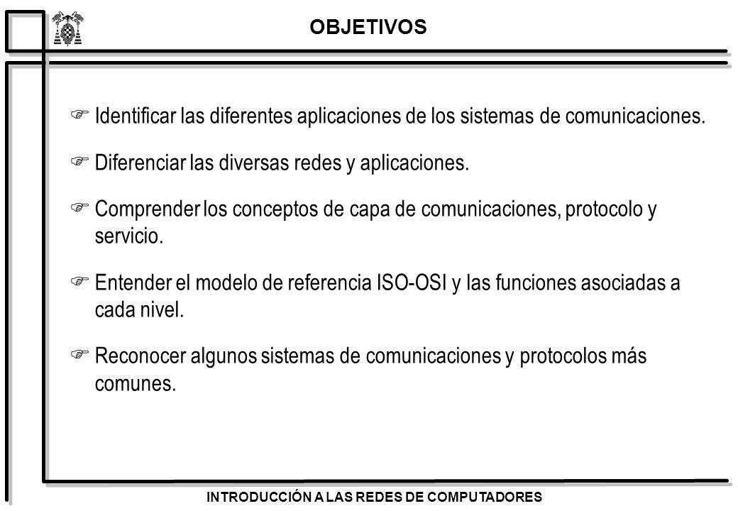 Diferenciar las diversas redes y aplicaciones.