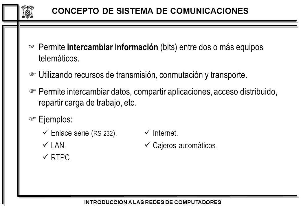 CONCEPTO DE SISTEMA DE COMUNICACIONES