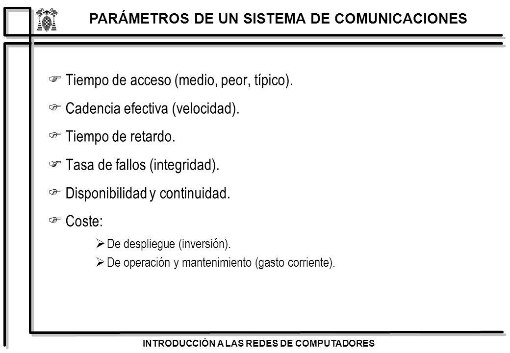 PARÁMETROS DE UN SISTEMA DE COMUNICACIONES