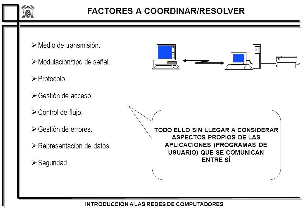 FACTORES A COORDINAR/RESOLVER