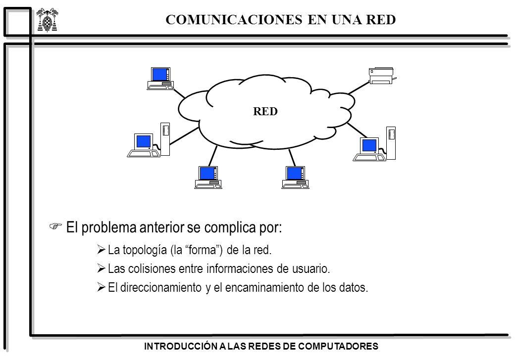 COMUNICACIONES EN UNA RED