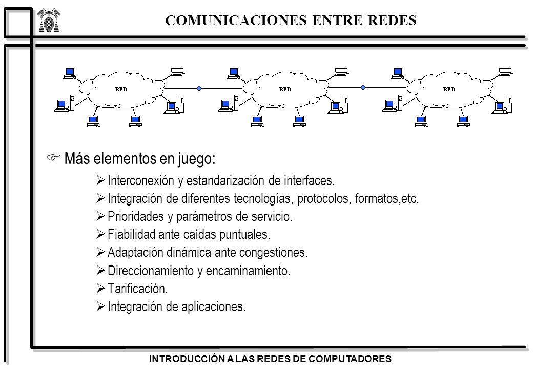 COMUNICACIONES ENTRE REDES