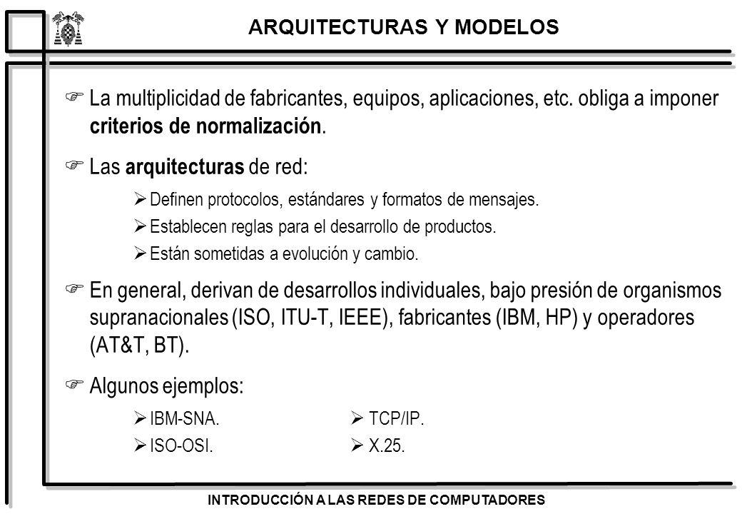 ARQUITECTURAS Y MODELOS