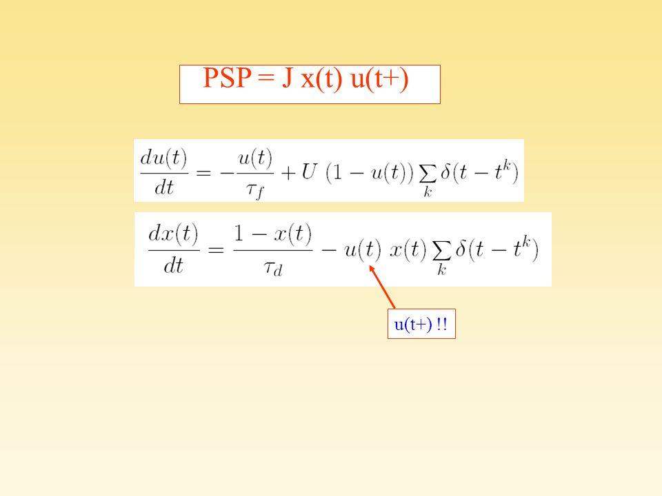 Listado de ecuaciones de STP