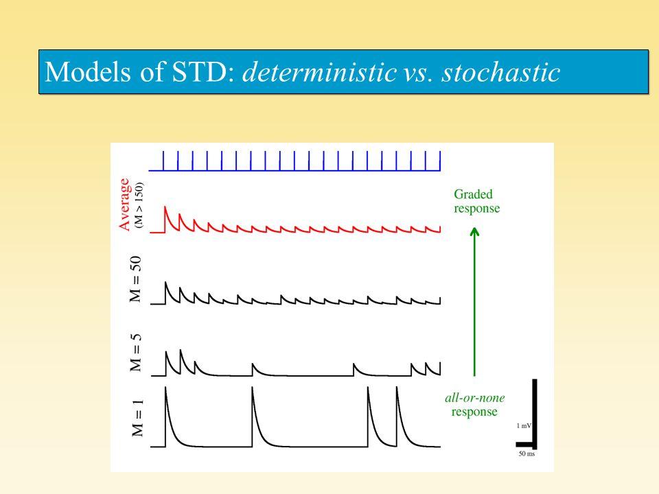 Modelos determinista y estocástico