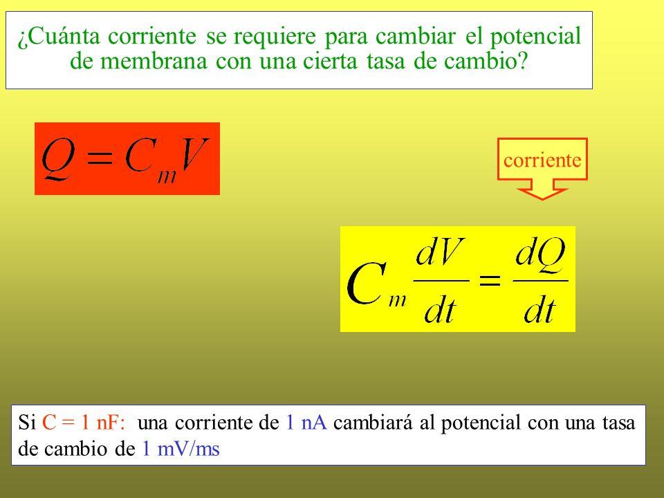 ¿Cuánta corriente se requiere para cambiar el potencial de membrana con una cierta tasa de cambio
