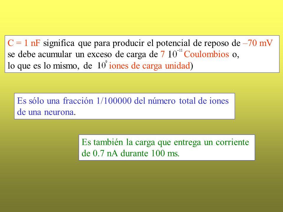 C = 1 nF significa que para producir el potencial de reposo de –70 mV