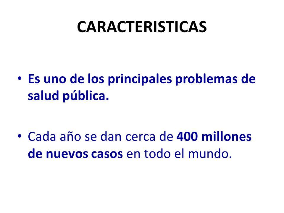 CARACTERISTICAS Es uno de los principales problemas de salud pública.