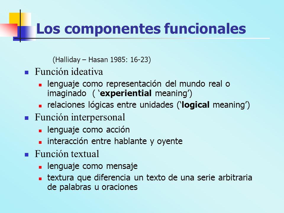 Los componentes funcionales