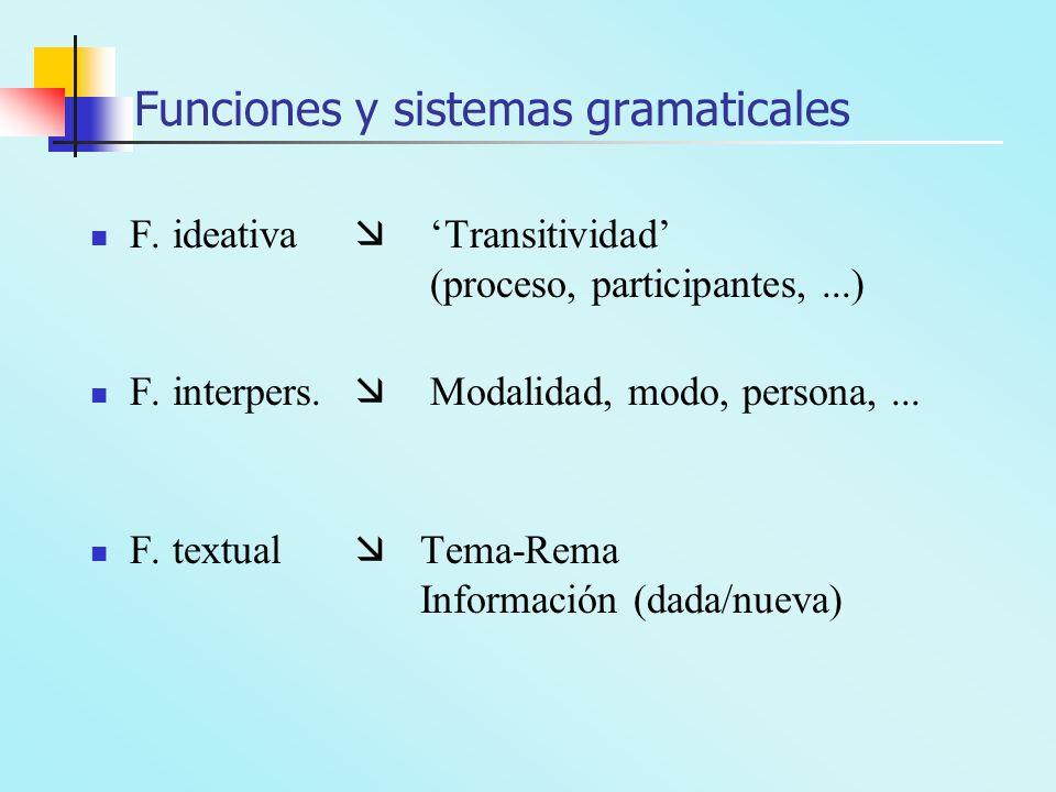 Funciones y sistemas gramaticales