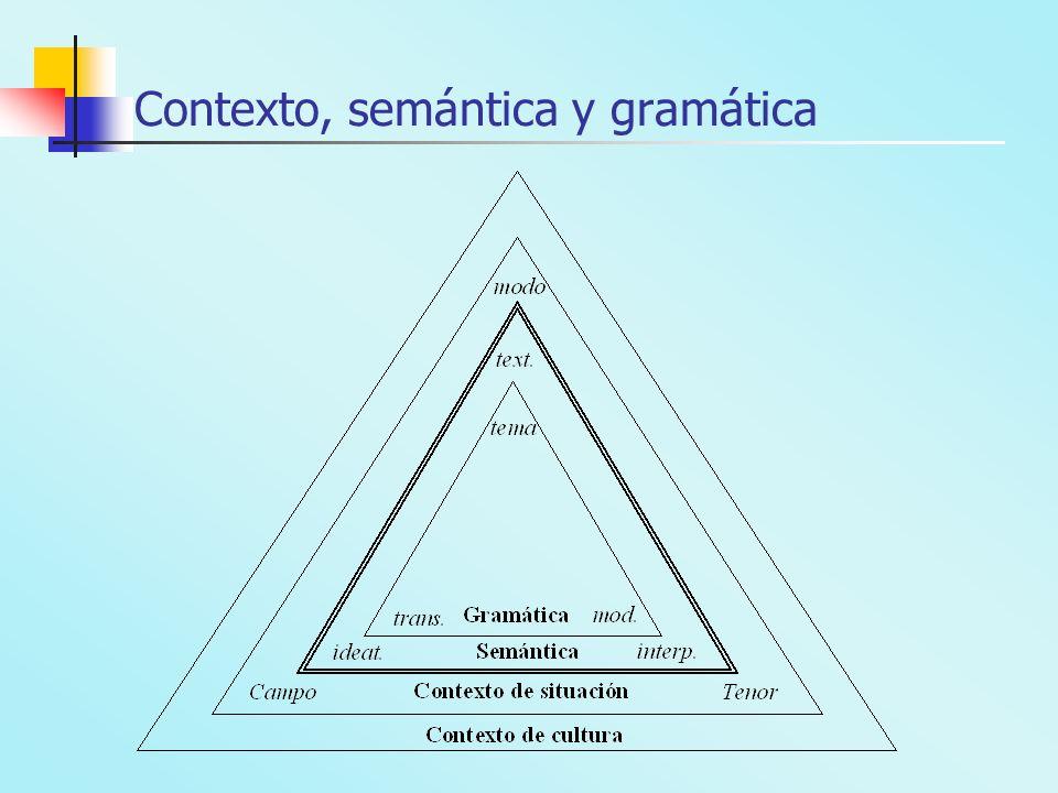 Contexto, semántica y gramática