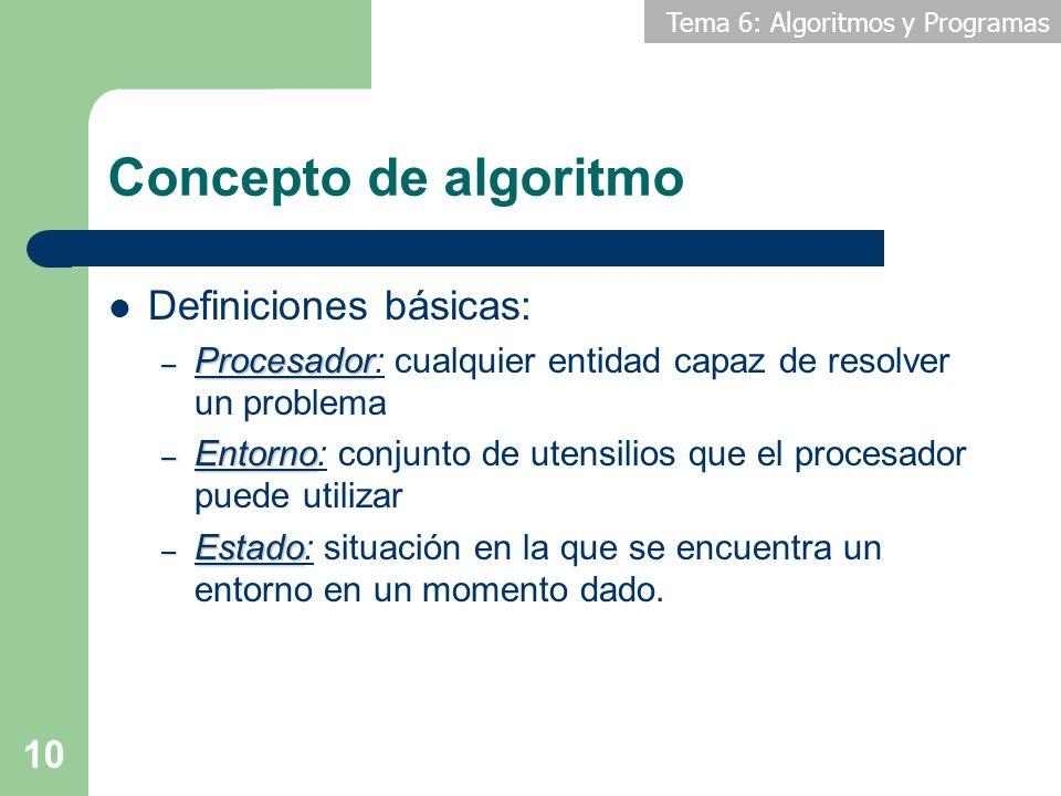 Concepto de algoritmo Definiciones básicas: