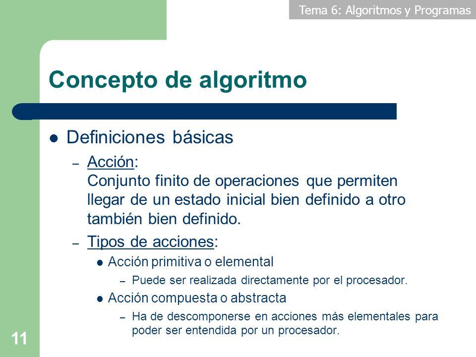 Concepto de algoritmo Definiciones básicas