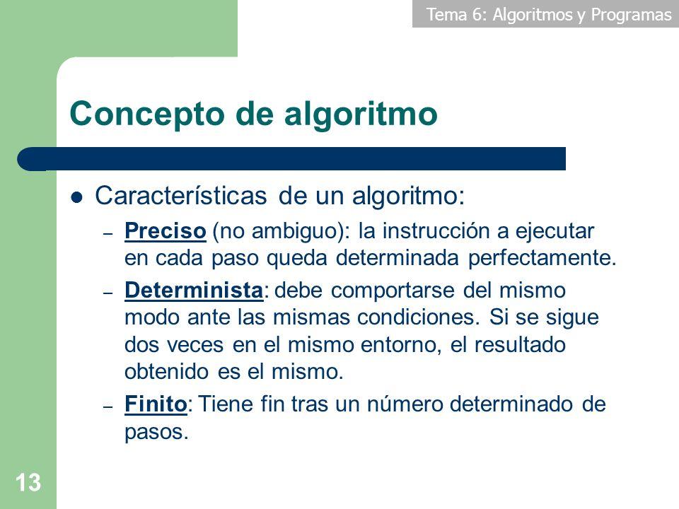 Concepto de algoritmo Características de un algoritmo: