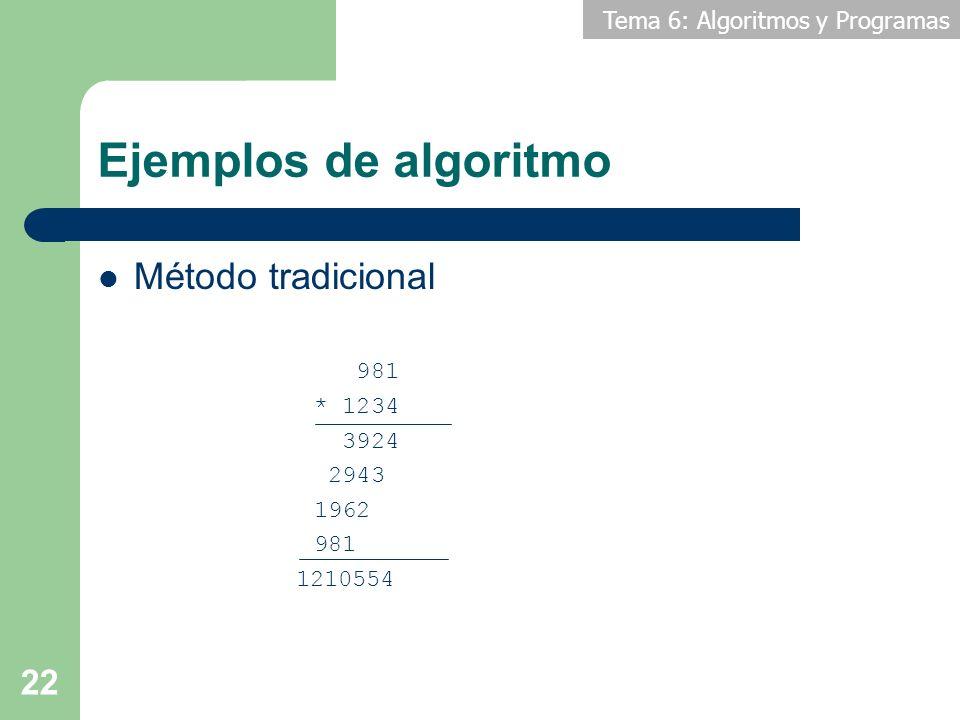 Ejemplos de algoritmo Método tradicional 981 * 1234 3924 2943 1962