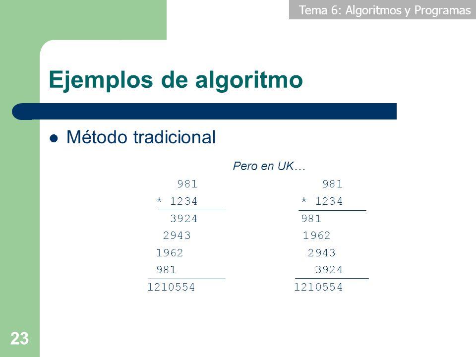 Ejemplos de algoritmo Método tradicional Pero en UK… 981 981