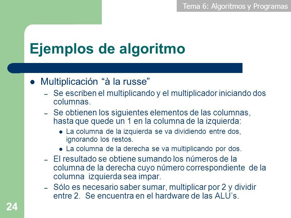 Ejemplos de algoritmo Multiplicación à la russe