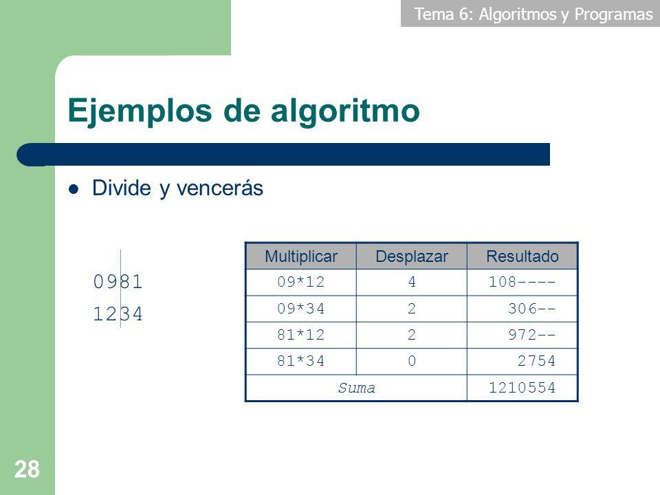Ejemplos de algoritmo Divide y vencerás 0981 1234 Multiplicar