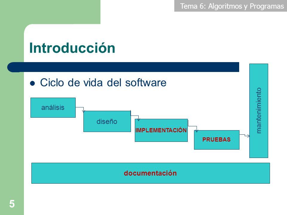 Introducción Ciclo de vida del software mantenimiento análisis diseño
