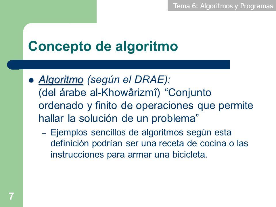 Concepto de algoritmo