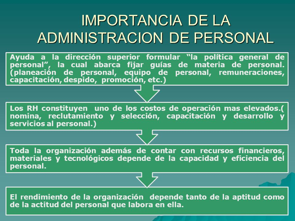 Composici n de la empresa ppt descargar for Importancia de la oficina