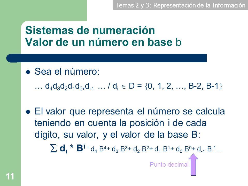 Sistemas de numeración Valor de un número en base b