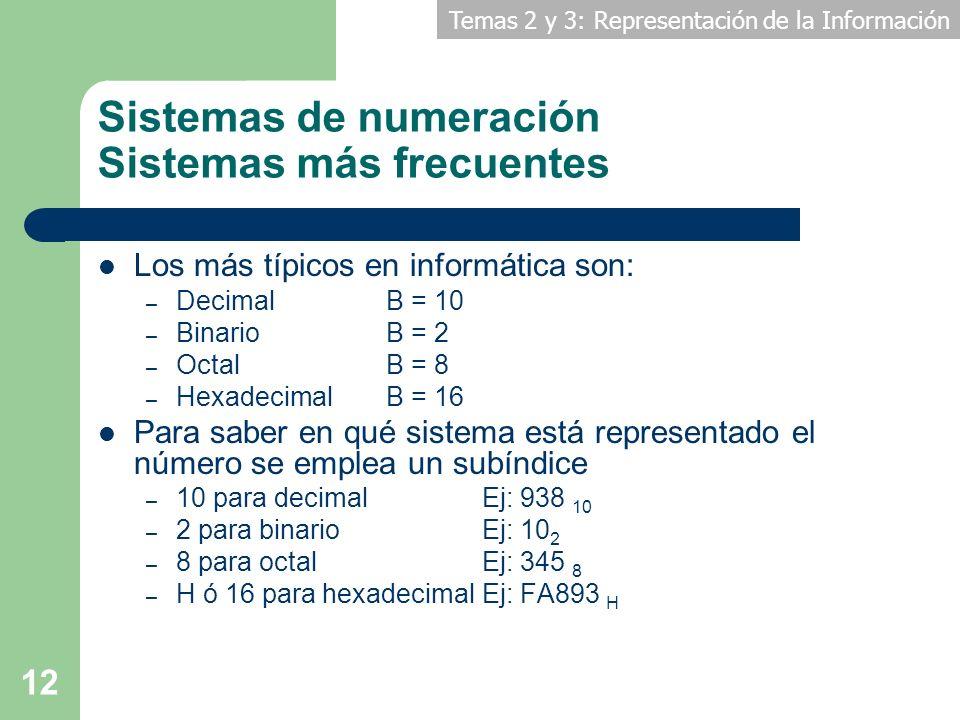 Sistemas de numeración Sistemas más frecuentes