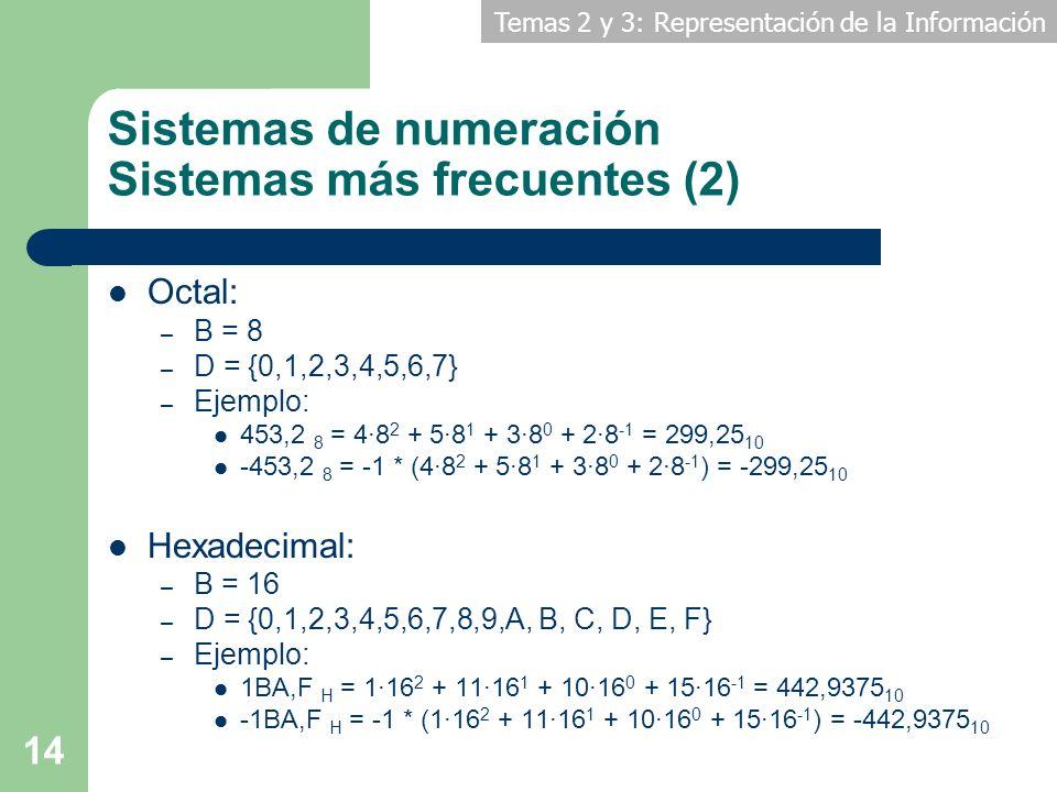 Sistemas de numeración Sistemas más frecuentes (2)
