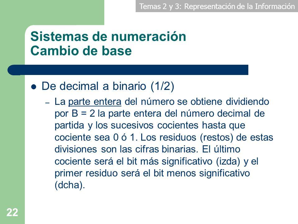 Sistemas de numeración Cambio de base