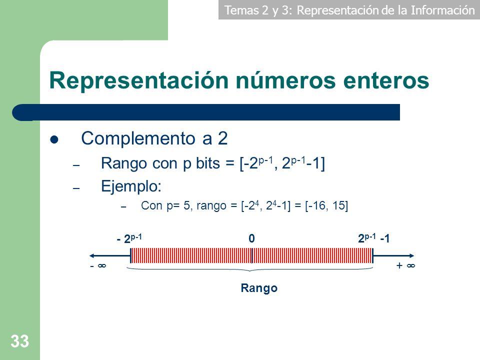 Representación números enteros