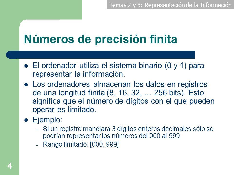 Números de precisión finita