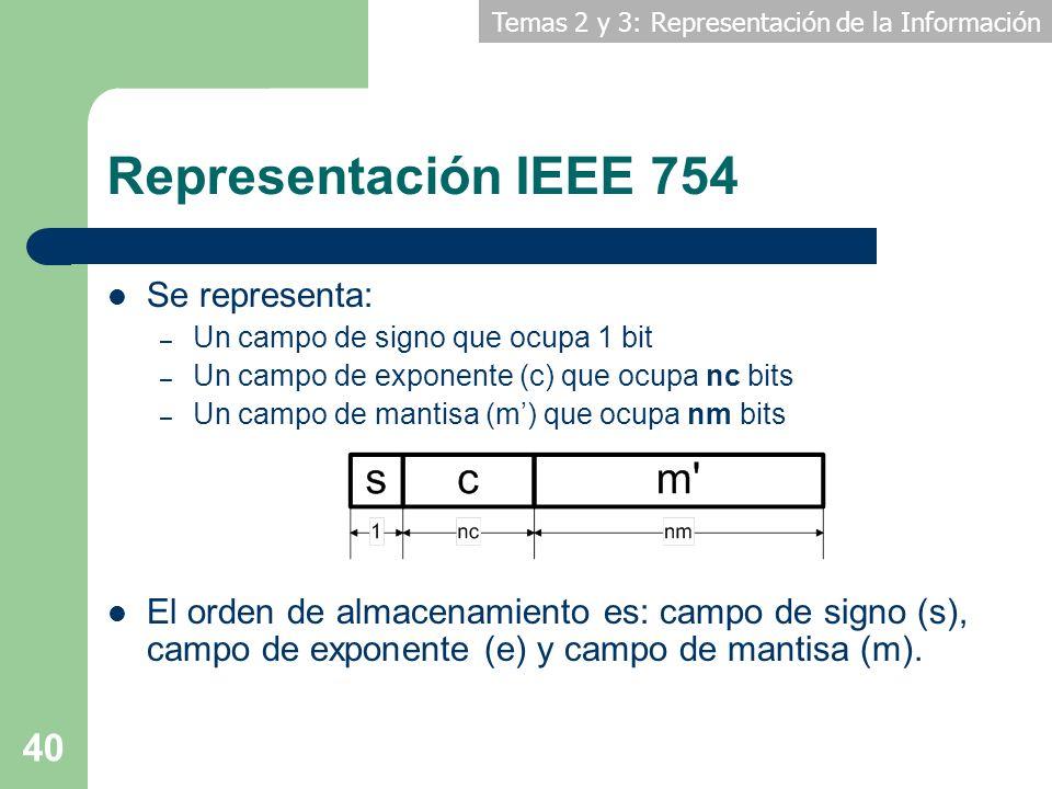 Representación IEEE 754 Se representa: