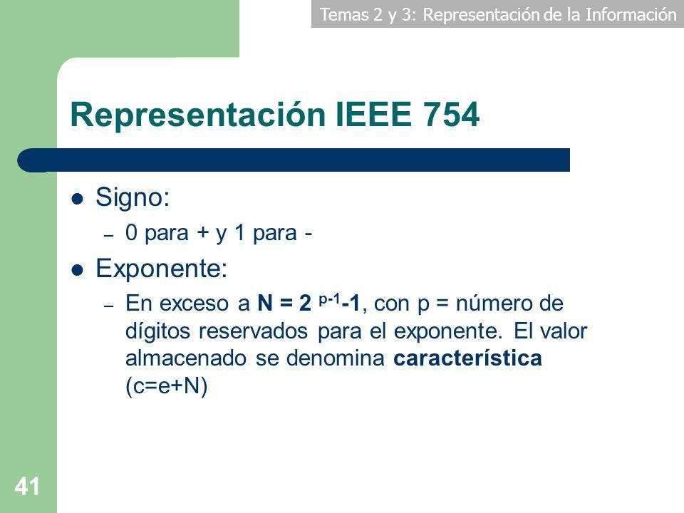 Representación IEEE 754 Signo: Exponente: 0 para + y 1 para -