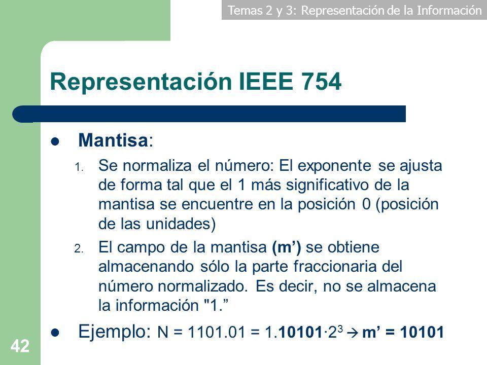 Representación IEEE 754 Mantisa: