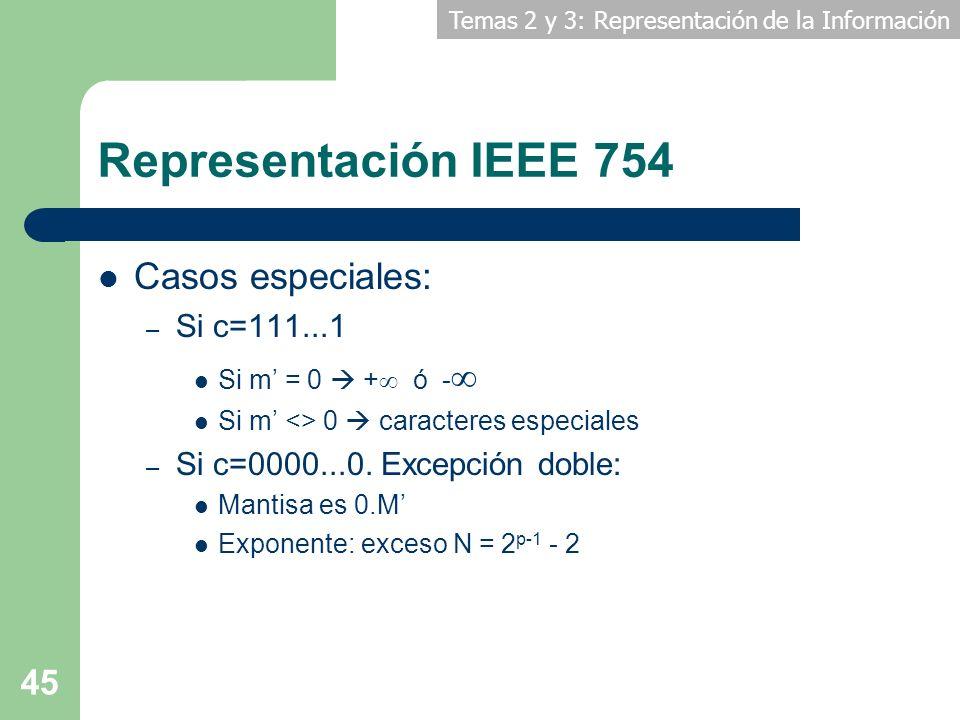 Representación IEEE 754 Casos especiales: Si c=111...1
