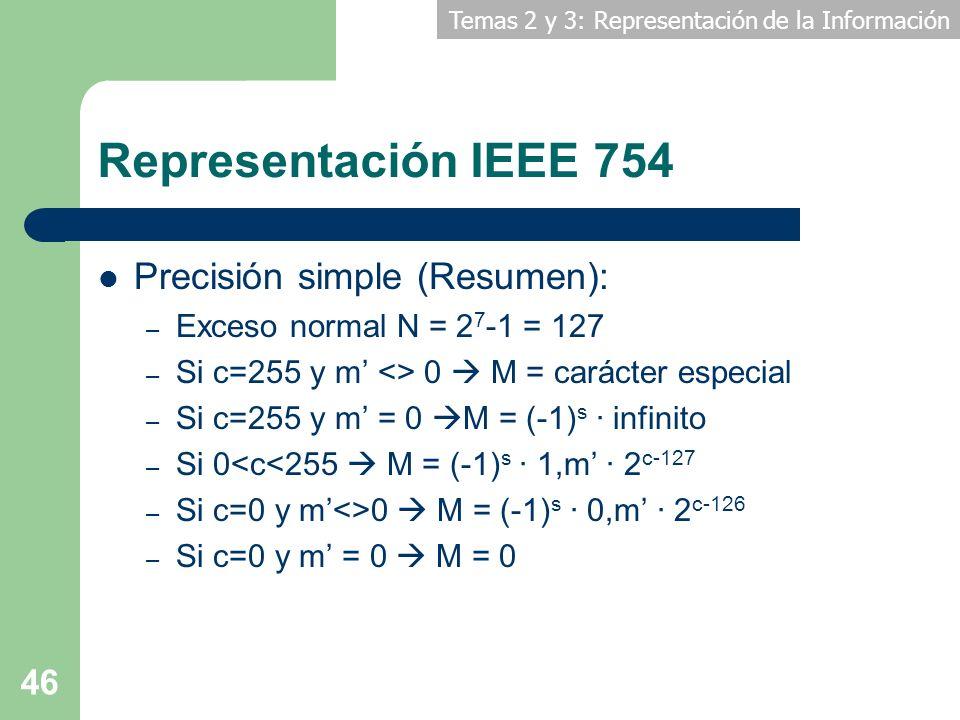 Representación IEEE 754 Precisión simple (Resumen):