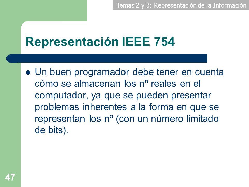 Representación IEEE 754
