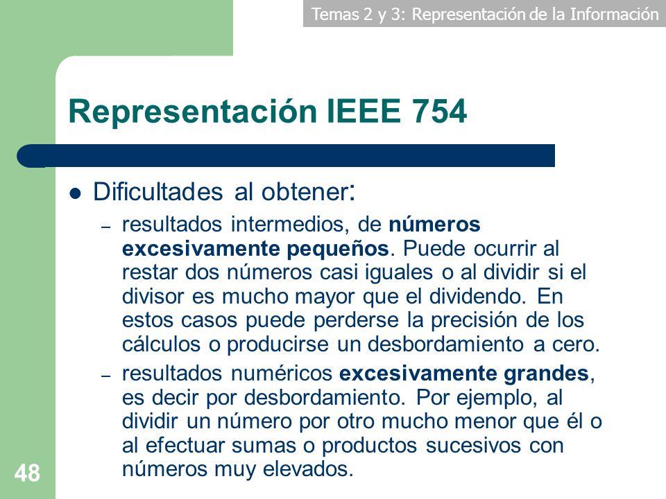 Representación IEEE 754 Dificultades al obtener: