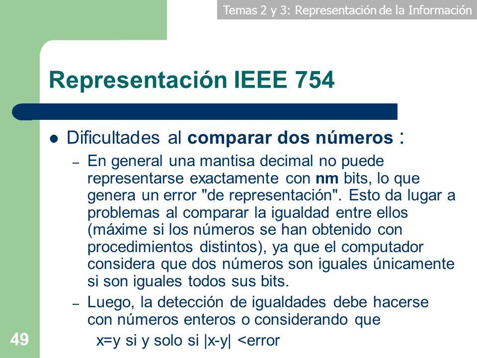 Representación IEEE 754 Dificultades al comparar dos números :