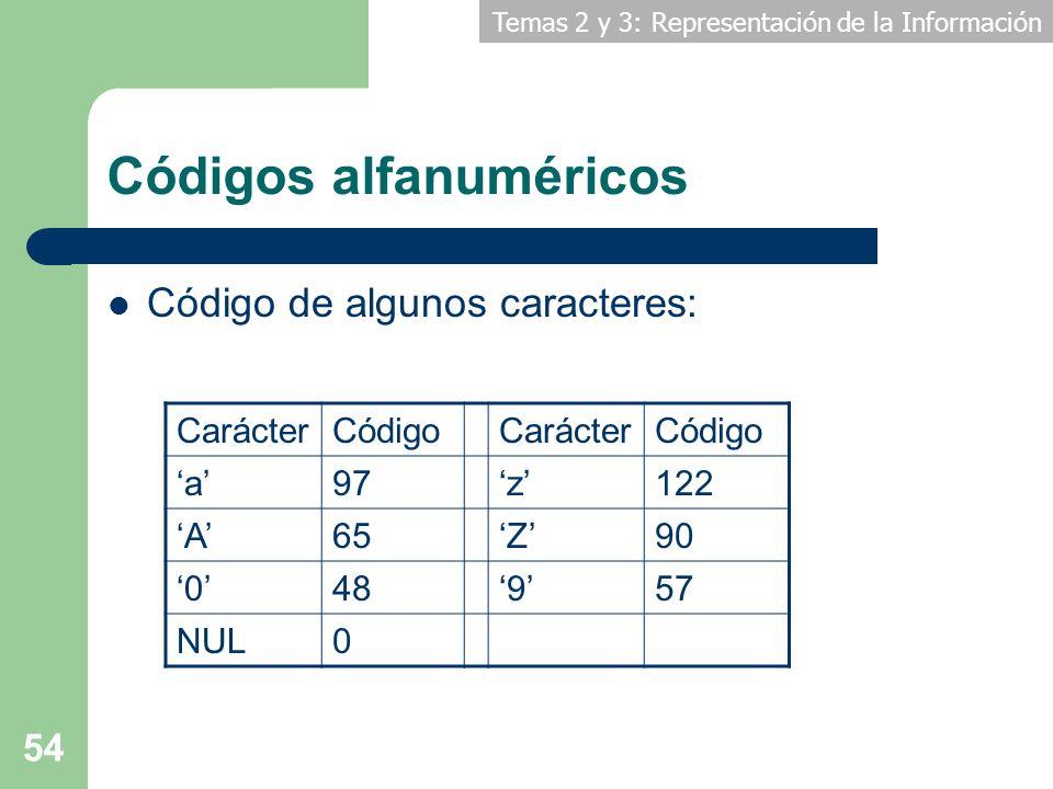 Códigos alfanuméricos
