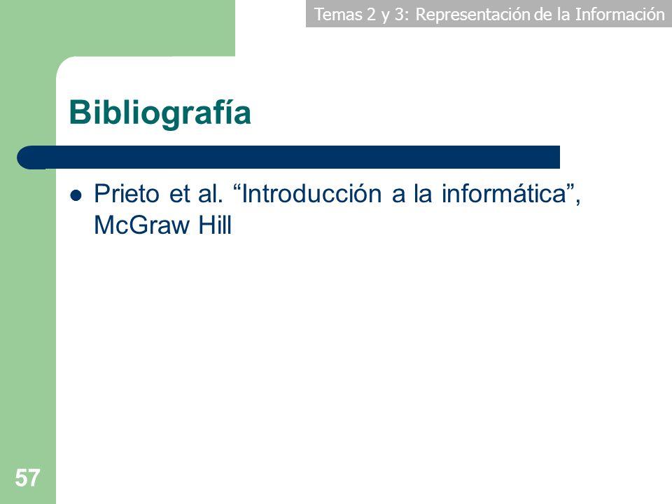 Bibliografía Prieto et al. Introducción a la informática , McGraw Hill