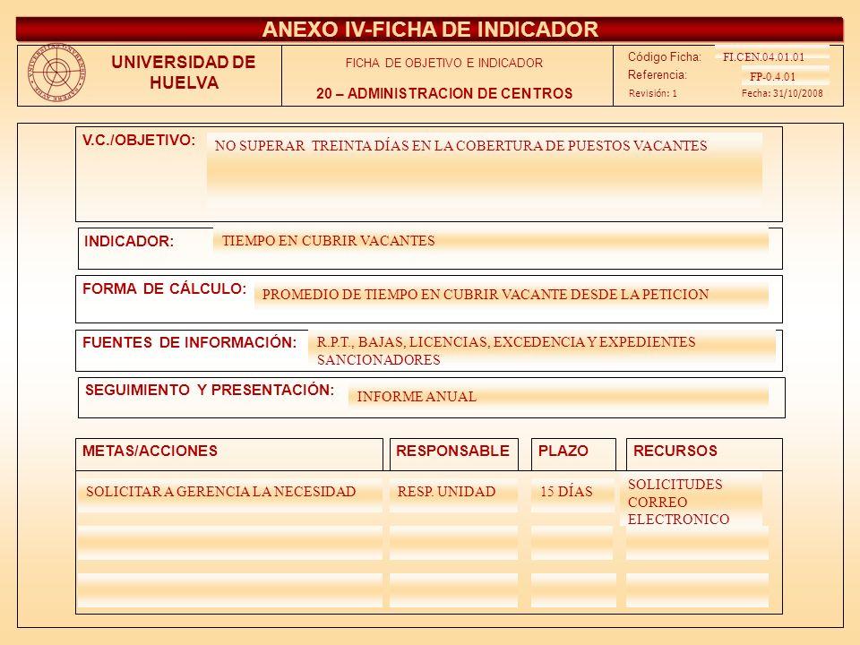 ANEXO IV-FICHA DE INDICADOR 20 – ADMINISTRACION DE CENTROS