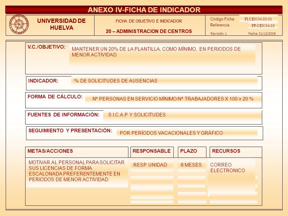 ANEXO IV-FICHA DE INDICADOR ANEXO IV-FICHA DE INDICADOR
