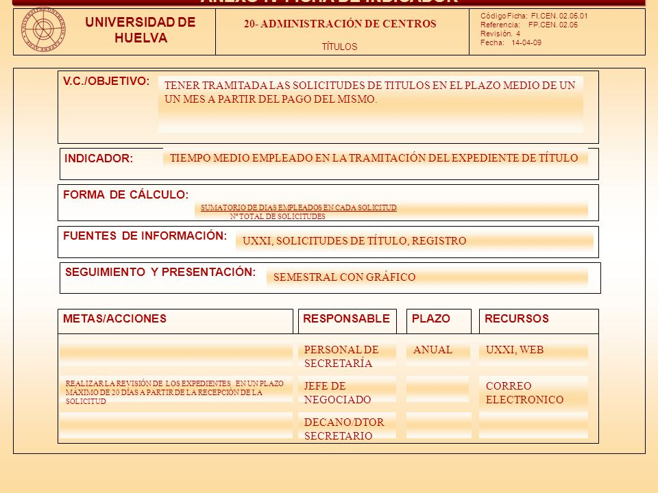 ANEXO IV-FICHA DE INDICADOR 20- ADMINISTRACIÓN DE CENTROS