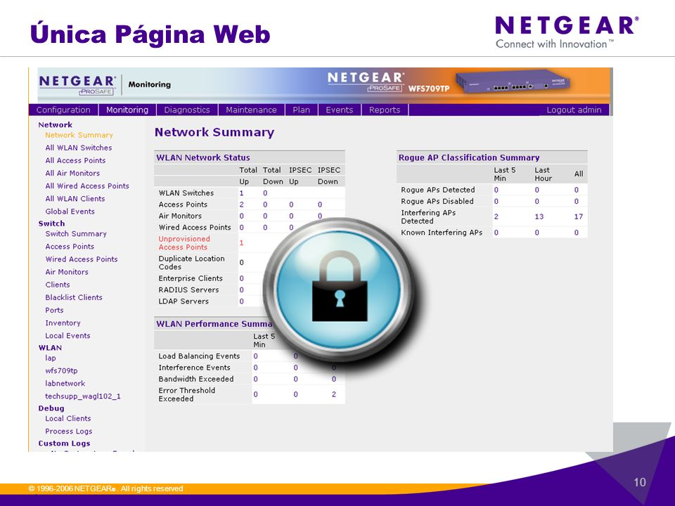 Única Página Web