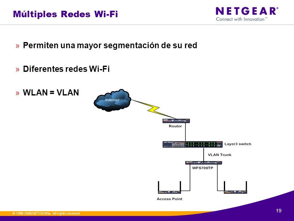 Múltiples Redes Wi-Fi Permiten una mayor segmentación de su red